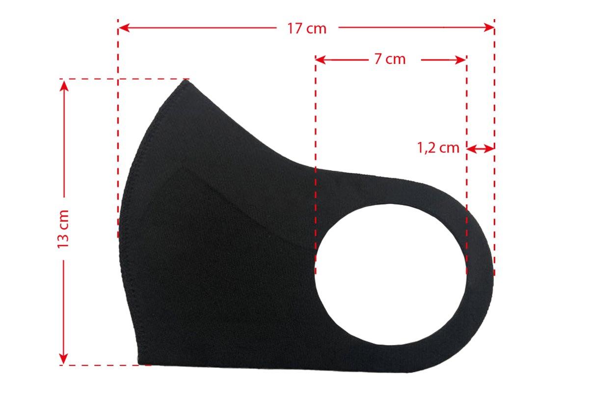 must mask suurem